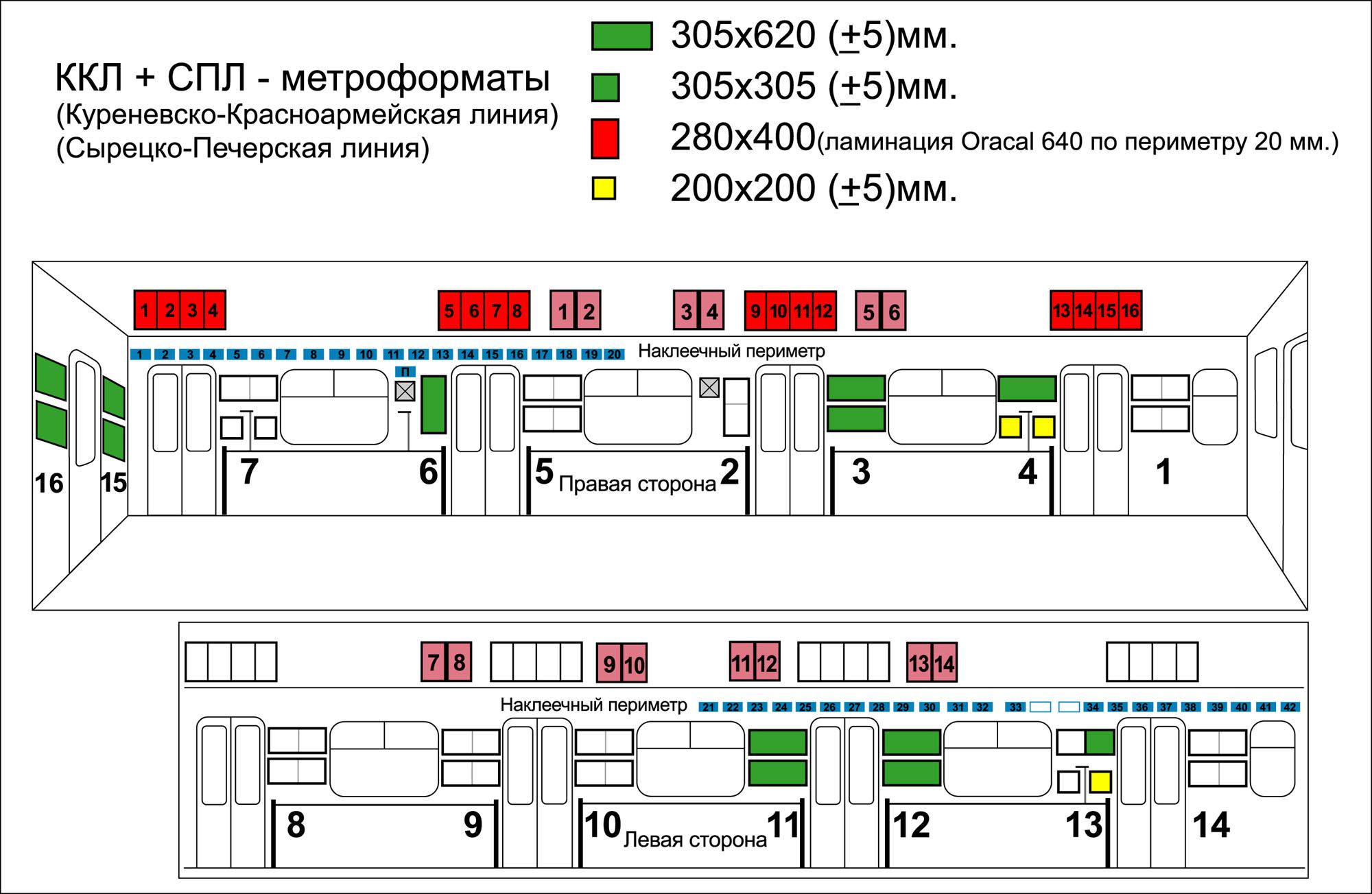 Места в плацкарте схема вагона